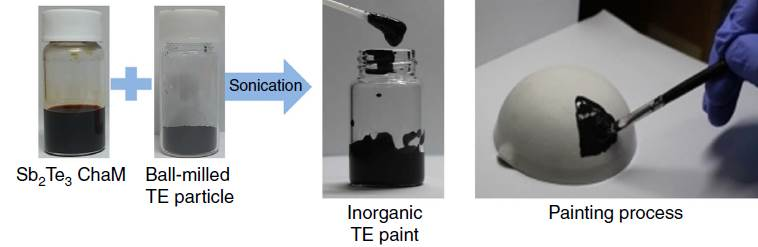 thermoelectric-paint