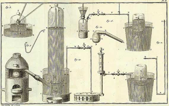Antoine-Lavoisier-Devices